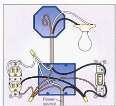 Split One Light Fixture Into Two Wiring A Light Switch To Multiple Lights And Plug Google