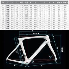 Pinarello Fp Quattro Size Chart Pinarello Dogma F10 Frameset Contender Bicycles