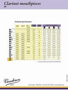Mouthpiece Comparison Chart Mouthpiece Comparison Chart Rdg Woodwinds