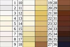 Skin Color Scale Chart Von Luschan S Chromatic Scale Wikipedia