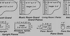 Baby Grand Piano Dimensions 4c6c1cd899582b3e17a8585ae0cb2191 Jpg 638 215 263 Remember