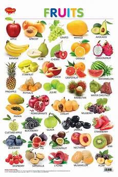 Vegetable Picture Chart Fruits Chart Hellobookmine
