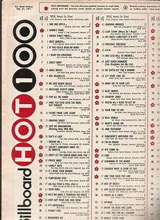 top forty singles chart 832 best top 40 images on pinterest top 40 radios and menu