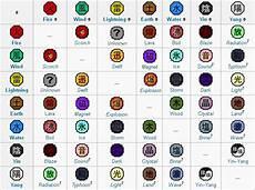 Naruto Eye Chart Naruto Sub Element Match Up Chart By Unluckyskull On