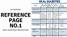 Diabetic Drug Chart Diabetes Medication Comparison Chart Np Journal