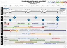 Program Roadmap Template Roadmap With Pest Strategic Insights On Your Roadmaps