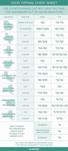 Hair Stylist Tip Chart How Much To Tip At The Hair Salon Your Ultimate Guide