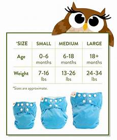 Cloth Diaper Sizes Chart Understanding Diaper Sizes And When It S Time To Upsize
