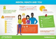 心理健康系列之一 精神疾病的秘密 青少年 心理學家 華人 大紀元