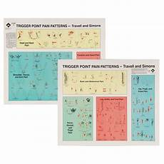 Travell Trigger Point Chart Travell Trigger Point Wall Charts For Sale Set Of 2 Laminate