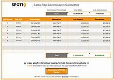 Sales Commissions Structure How To Determine Typical Commission Structures For Sales Reps