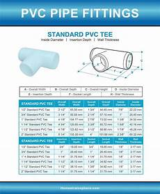 Pvc Pipe Fittings Chart Pvc Pipe Amp Fittings Sizes And Dimensions Guide Diagrams
