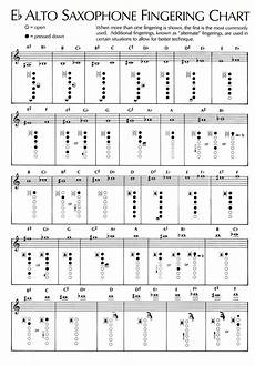 E Flat Alto Sax Chart Saxophone Music D