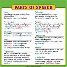 Spanish Parts Of Speech Chart Parts Of Speech Student Reference Page Printable Charts