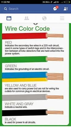 Wire Color Code Chart Wire Colour Code Steemit