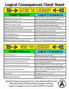 Consequences For Bad Behavior Chart Classroom Management Makeover Teacher Trap