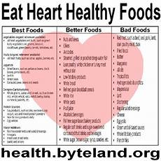 Heart Health Chart Health Amp Fitness A Healthier Me Pinterest Heart