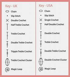 Crochet Stitch Conversion Chart Australia The Patchwork Heart Crochet Conversions