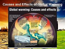 Causes And Effects Of Global Warming Essay Global Warming