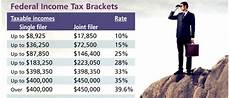 2014 Tax Brackets Chart 12 Tax Preparation Amp Filing Strategies For 2014 You Must