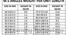 Steel Angle Weight Chart Pdf Learning Technology How To Calculate The Unit Weight Of M