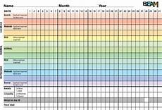 Bipolar Disorder Chart What Are Some Empirically Valid Self Tests For Determining