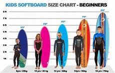 Surfboard Size Chart What Surfboard Size For A Kid Kids Surfboard Size Guide