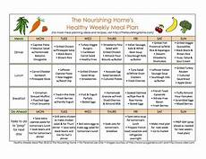 Meal Planner With Nutritional Information Meal Planning Janabanana Rd