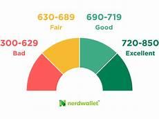 Score Credit Chart Credit Score Ranges How Do You Compare Nerdwallet