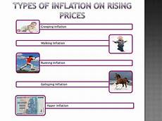 Rupee Inflation Calculator Inflation