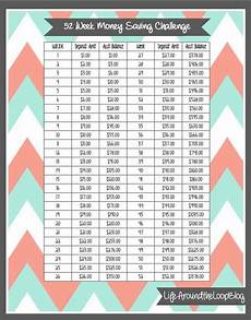 Money Saving Tracker Money Saving Tracker Ways To Save Pinterest