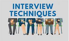 Interview Techniques Career Tips Interviewing Tips