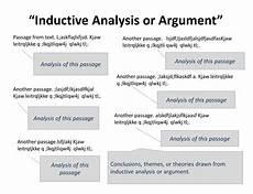 Argument Analysis Essay Definition Argument Examples Argument 2019 02 24