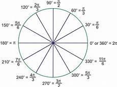 Pi Angle Chart Radian Measure Ck 12 Foundation