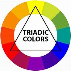 Triadic Color Scheme Exles Analogous Colors Archives Teresa Bernard Paintings