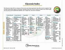 Corn Glycemic Index Chart Understanding The Glycemic Index Go 180 Fitness