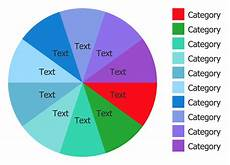 Examples Of Charts Graphs And Diagrams Pie Charts Solution Conceptdraw Com