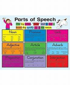 Spanish Parts Of Speech Chart Parts Of Speech Learning Chart Classroom Charts