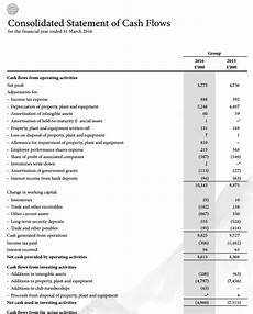 Personal Cash Flow Statement Example Your Personal Cash Flow Statement The Complete Guide