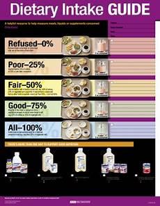 Meal Intake Percentage Chart 26 Printable Food Calorie List Printable Forms And