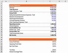 financial analysis example financial analysis overview guide types of financial