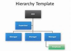 Business Hierarchy Chart Template Customized Hierarchy Diagram For Powerpoint Presentations