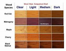 Mahogany Wood Stain Color Chart Wood Stain Chart Wood Stain Color Chart