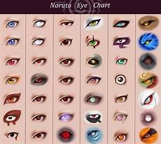 Naruto Eye Chart Naruto Character Eye Chart Daily Anime Art