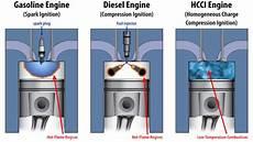 candele motore diesel nuovi motori mazda skyactiv