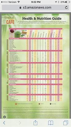 Tropical Smoothie Cafe Calorie Chart Tropical Smoothie Cafe Nutrition Chart Besto Blog