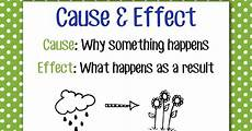 Cause And Effect Chart Magic Amp Markers Cause And Effect