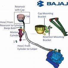 Light Cylinder Pulsar Bajaj Pulsar 200ns Rear Brake Master Cylinder