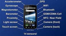 Ambient Light Sensor Used In Mobile Phones Success Is Not A Destination It S A Journey Sensors In