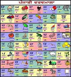 Punjabi Grammar Charts Punjabi And Gurmukhi Alphabets Varnmala Charts With Pictures